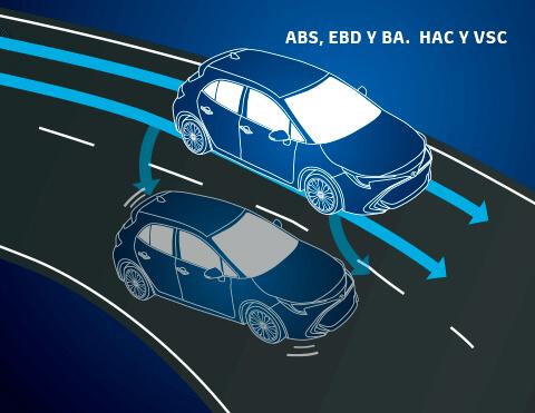 Sistema de seguridad - Autos híbridos Corolla HB