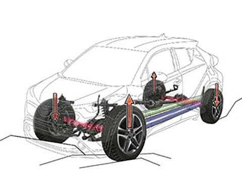 Toyota chr exterior vista del trc control de tracción