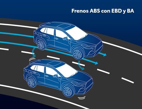 Frenos ABS con EBD y BA de la camioneta Corolla Cross