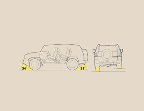 Precios de camionetas para montañas   Off Road