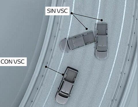 Estabilidad vehicular de camionetas Fortuner Off Road