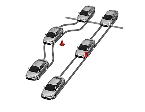 Frenos de seguridad para autos | Agya Toyota