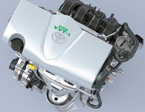 Motor de alto rendimiento en el nuevo Yaris Sedan 2021- 2022