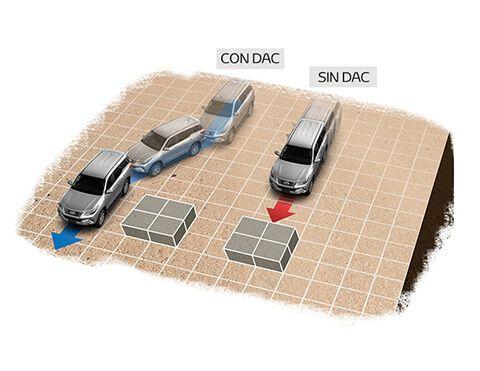 Seguridad de las camionetas Toyota Fortuner off road