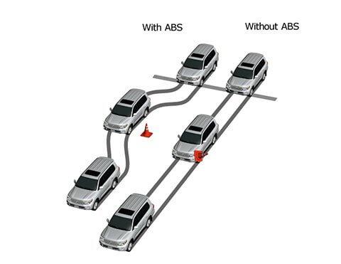 Seguridad en camionetas Avanza | Toyota