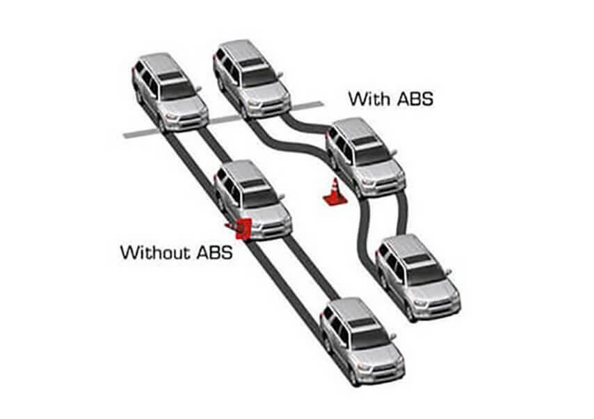 Sistema anti bloqueo de frenos Toyota