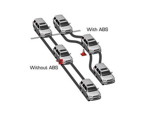 Sistema de frenado seguro para camionetas | 4Runner